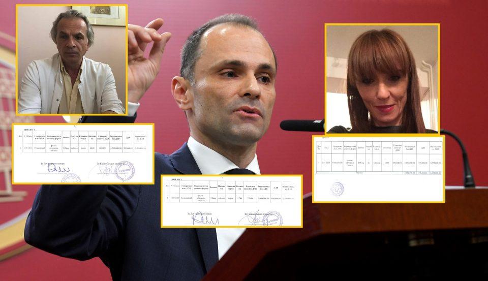 """Филипче, Васев и Пановска во акција: Без тендер доделени 24.6 милиони за веледрогеријата """"д-р. Пановски"""""""