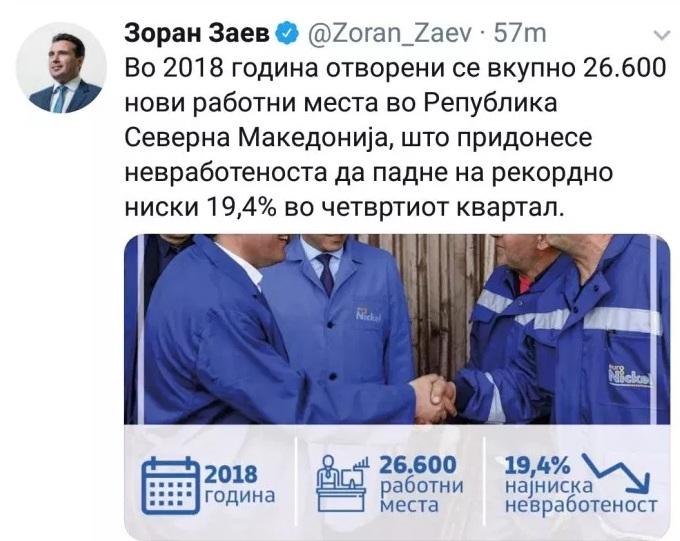 Каде исчезнаа 13,400 нови работни места што ги објави Заев?