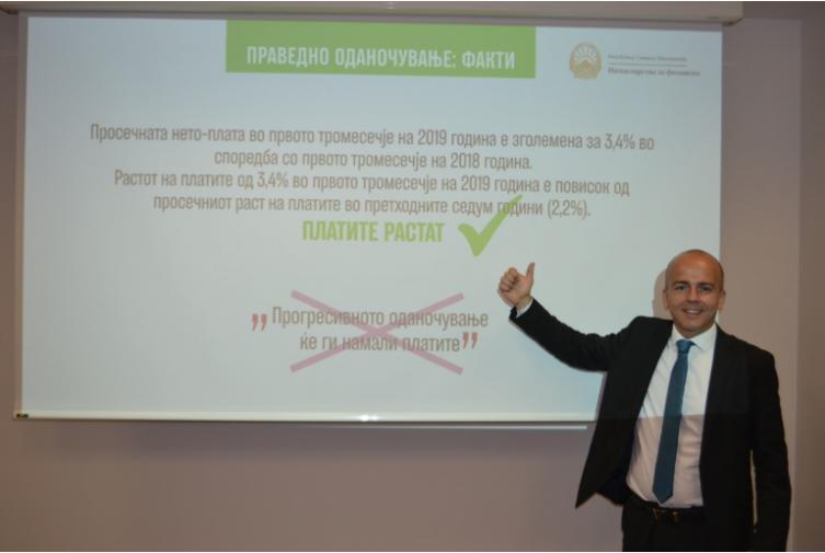 Тевдовски: Покачувањето на даноците позитивно влијаеше на компаниите