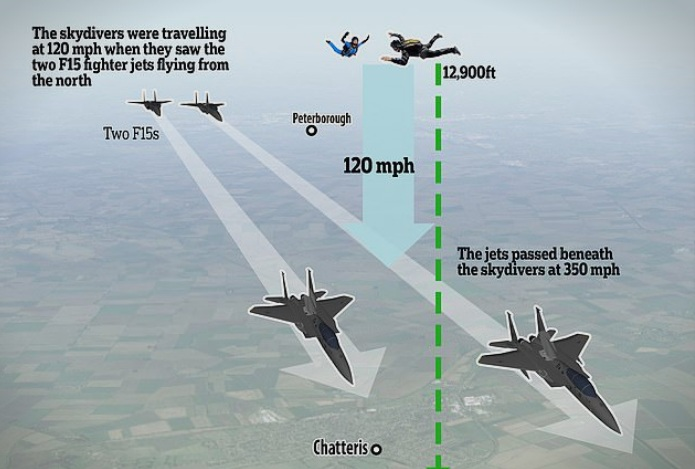 Избегната трагедија: Американски воени авиони за малку ќе удреа во британски падобранци