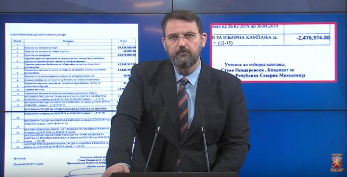 (ВИДЕО)Стоилковски: Спасовски да ги провери фирмите кон кои должи СДСМ
