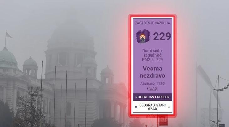 Српската Влада свика итен состанок за загадувањето на воздухот