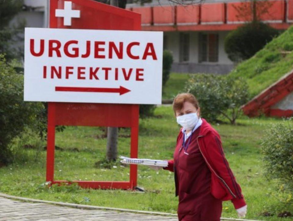 Во Албанија се намалува бројот на новозаразени од Ковид-19