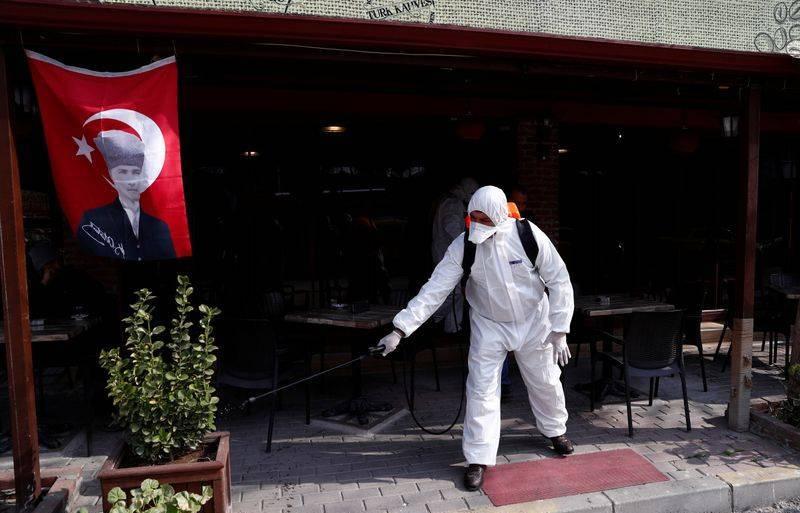 Во Турција во последните 24 часа починале 15 луѓе, а новозаразени со Ковид-19 се 561 лице