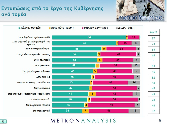Грците против предвремени избори, економијата најважен проблем за земјата