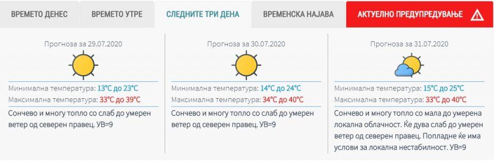 УХМР предупредува: Подгответе се за температурен шок