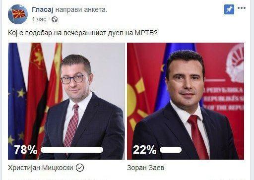 Анкета по ТВ дуелот: Мицкоски поубедлив од Заев
