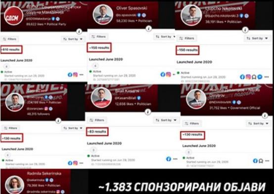 Вечер.мк: СДСМ ја плаќа Фејсбук кампањата со црни пари од Унгарија