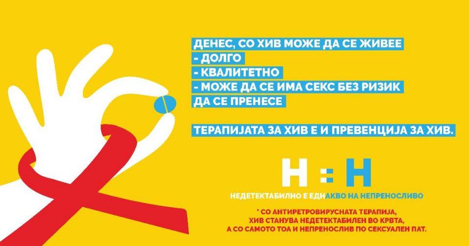 Европска недела на тестирање за ХИВ: Важно е навреме да се открие