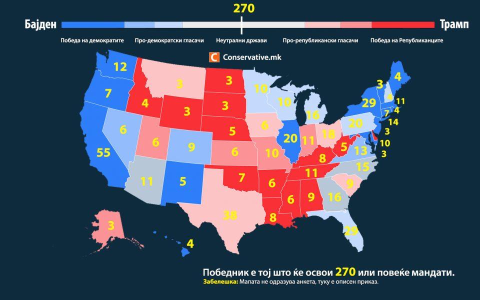 Избори во САД: Можен исход и надворешна политика