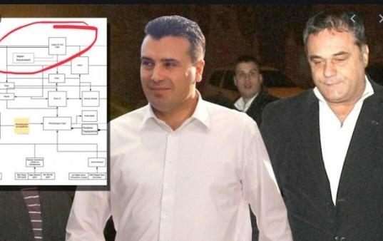 Башановиќ кој му беше советник на Заев е газда на половина Македонија